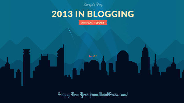 FireShot Screen Capture #028 - 'Your 2013 year in blogging' - lovefia_wordpress_com_2013_annual-report