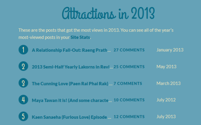 FireShot Screen Capture #035 - 'Your 2013 year in blogging' - lovefia_wordpress_com_2013_annual-report